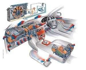 Система кондиционирования автомобиля: диагностика, ремонт, промывка, очистка, давление в системе. Как промыть систему кондиционирования автомобиля?