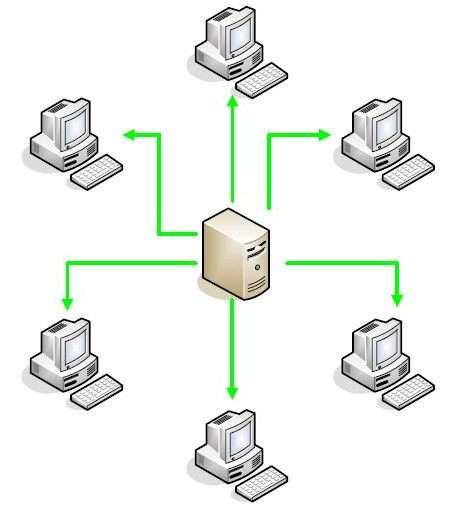 Клиент-серверная архитектура: особенности взаимодействия