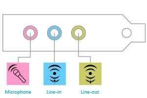 Для чего нужен линейный выход?
